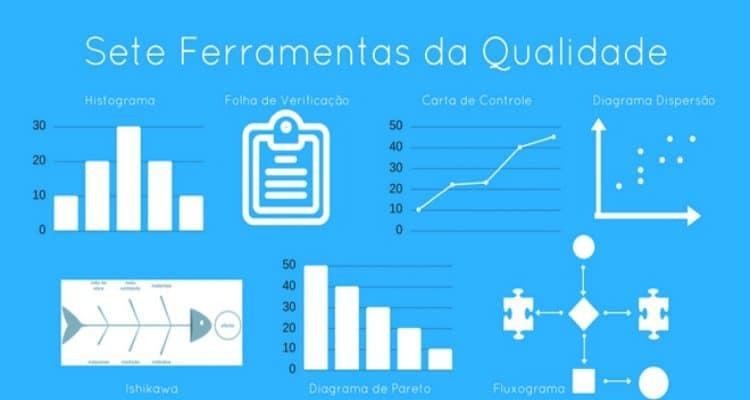 BANNER-BLOG-Sete-Ferramentas-da-Qualidade-1-750x400